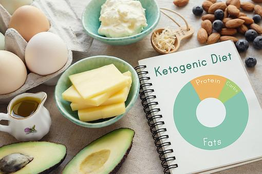 Keto Diet: 5 Tips to Help You Achieve Success on the Ketogenic Diet Plan