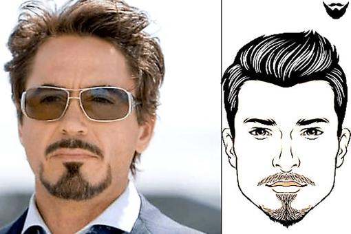 Goatees: 6 Types of Goatee Beard Styles & the Celebs Who Sport 'Em