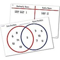 Learning Resources Write-on and Wipe-off Venn Diagram & T-chart Desk Mats