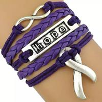 Pancreatic Cancer Awareness Jewelry