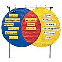 School Smart Venn Diagram Pocket Chart